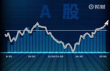 怎么衡量股票的投资价值?三种估值方法