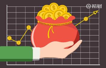 农行存10万定期三年利息多少?存款利率计算公式