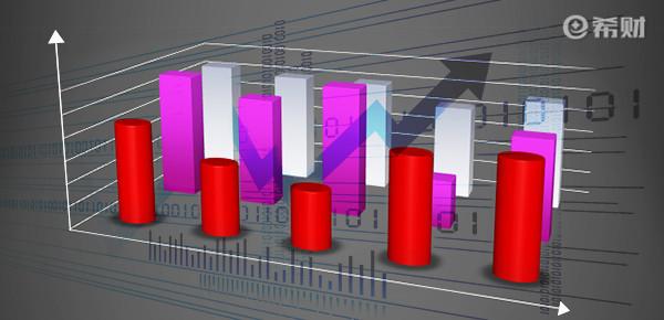 财经小知识科普:2020财产保险公司十大排名情况公布(附银保监官方数据)