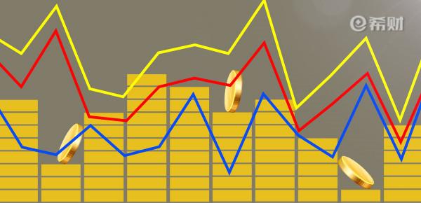 PMI指数低于枯荣线意味着什么